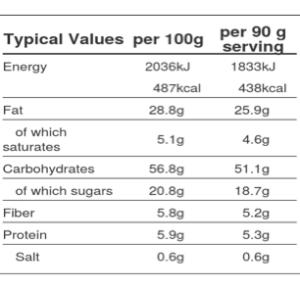 Healthy-Option-Fruit-Plain